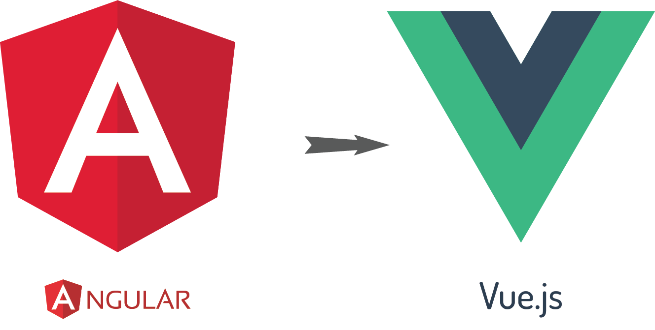 Why and How We Migrated from AngularJS to VueJS