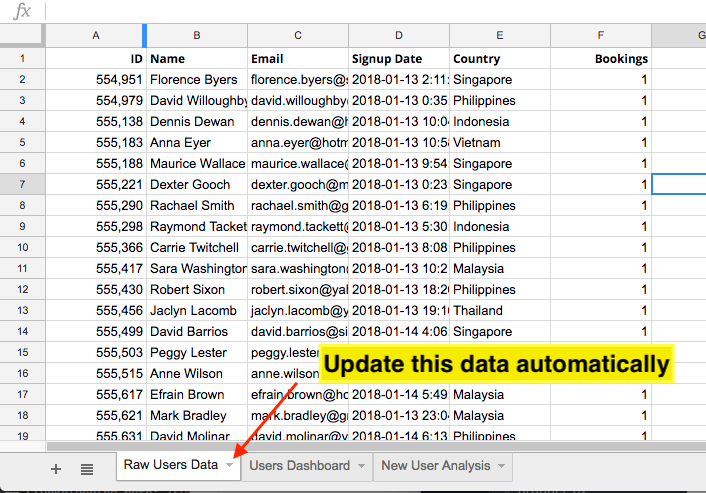 How to Update Your Data In Google Spreadsheet Automatically (from Database)