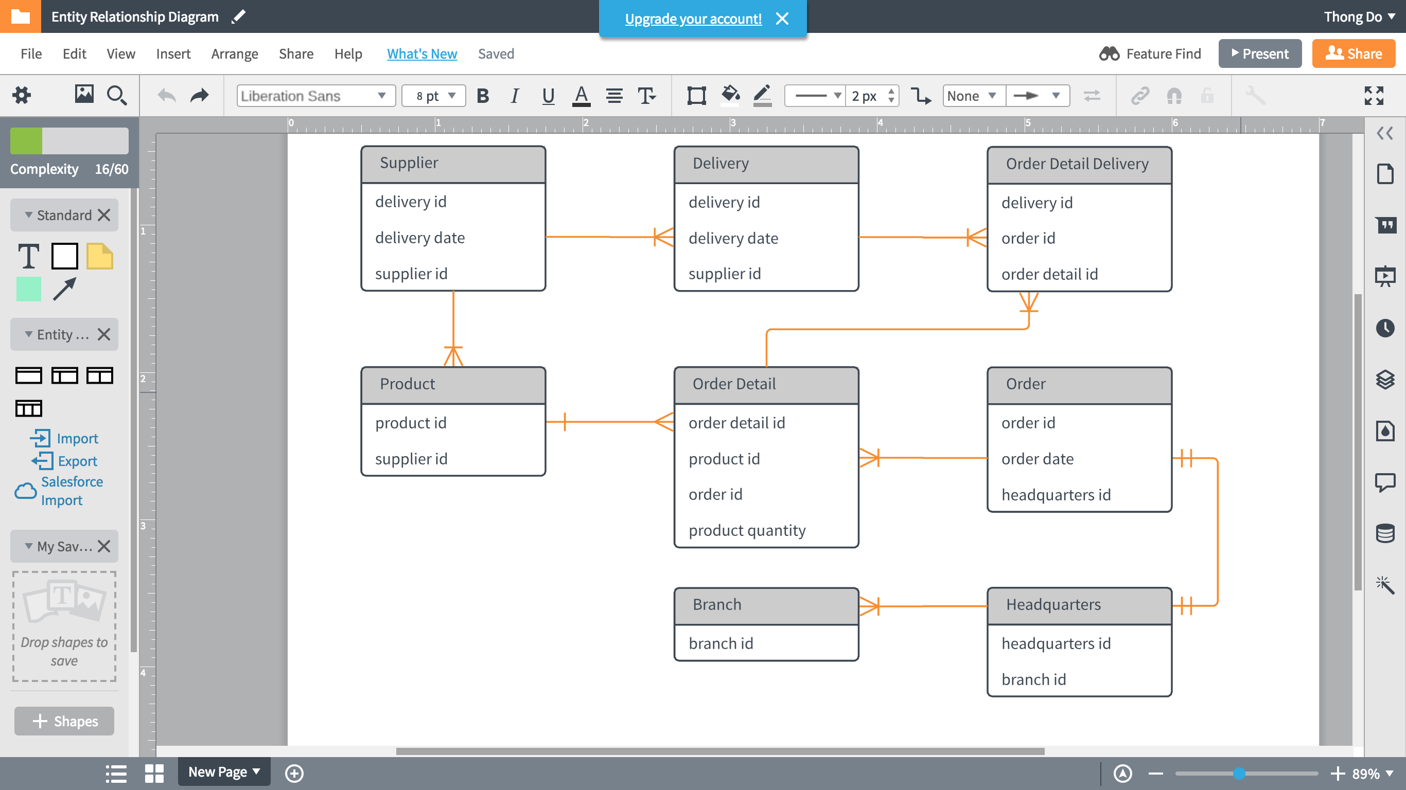 Top 5 Free Database Diagram Design Tools Database Mapping Tool on