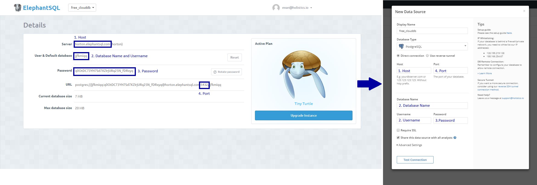 How Anyone Can Automate Data Reporting (Holistics-ElephantSQL)
