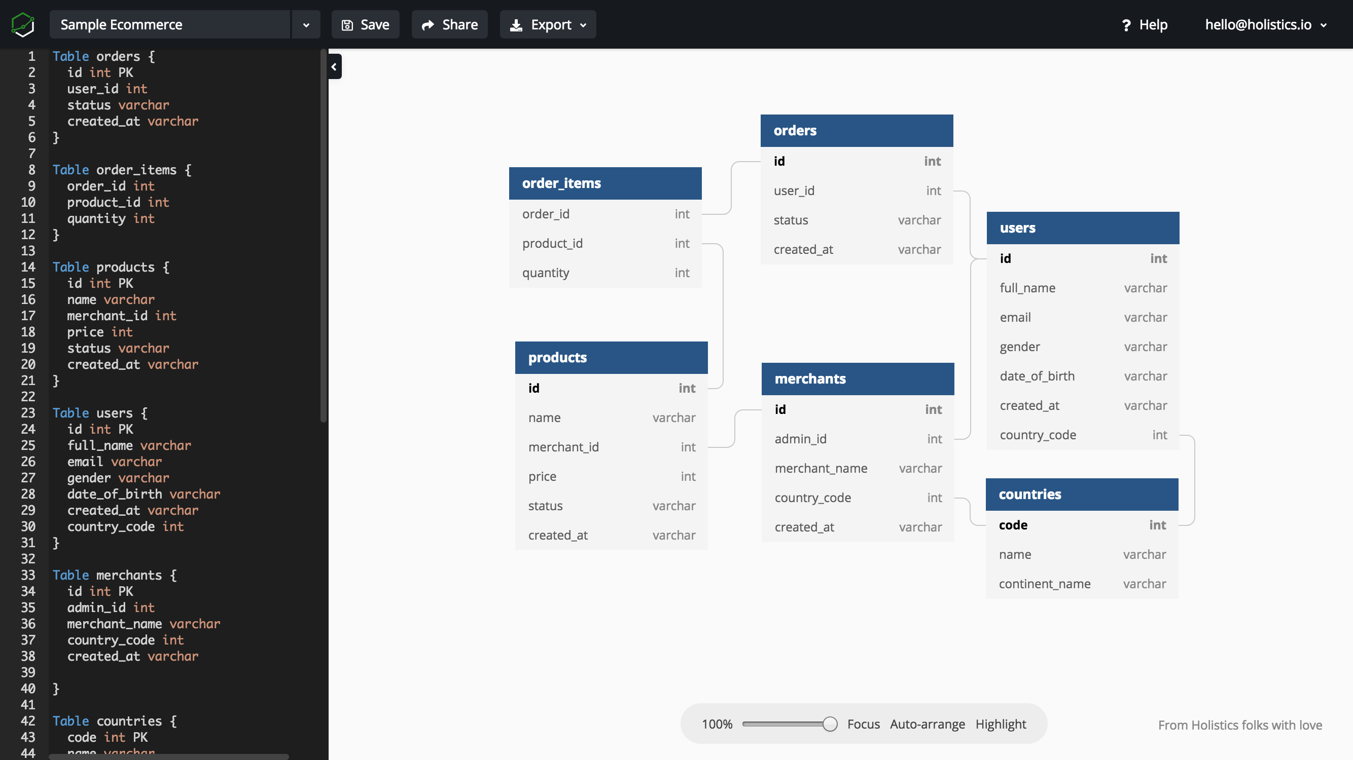 Dbdiagram Io A Database Diagram Designer Built For Developers And Analysts