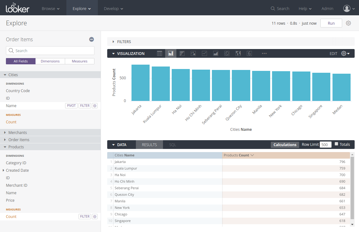 Looker Data Analytics Pricing and Product Review