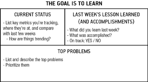 Problem/Solution Canvas