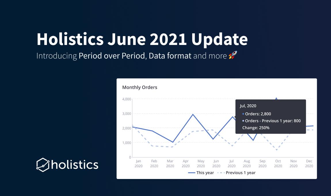 Holistics June 2021 Product Updates ☀️