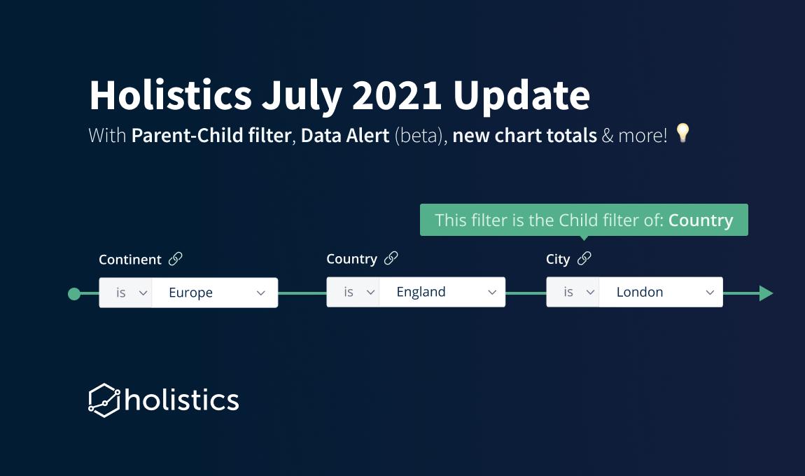 Holistics July 2021 Product Updates